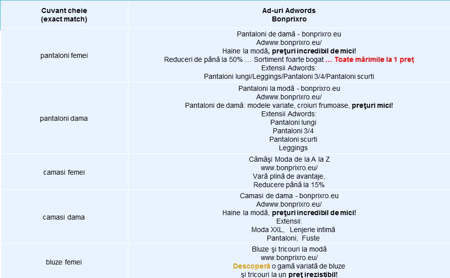 bonprix-adwords-femei