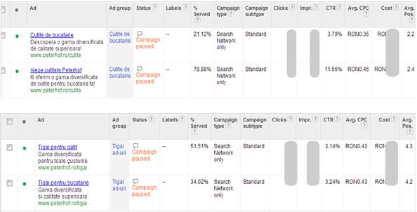 variante-de-ad-uri-pentru-campaniile-adwords